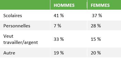 table_motif_decrochage_petit